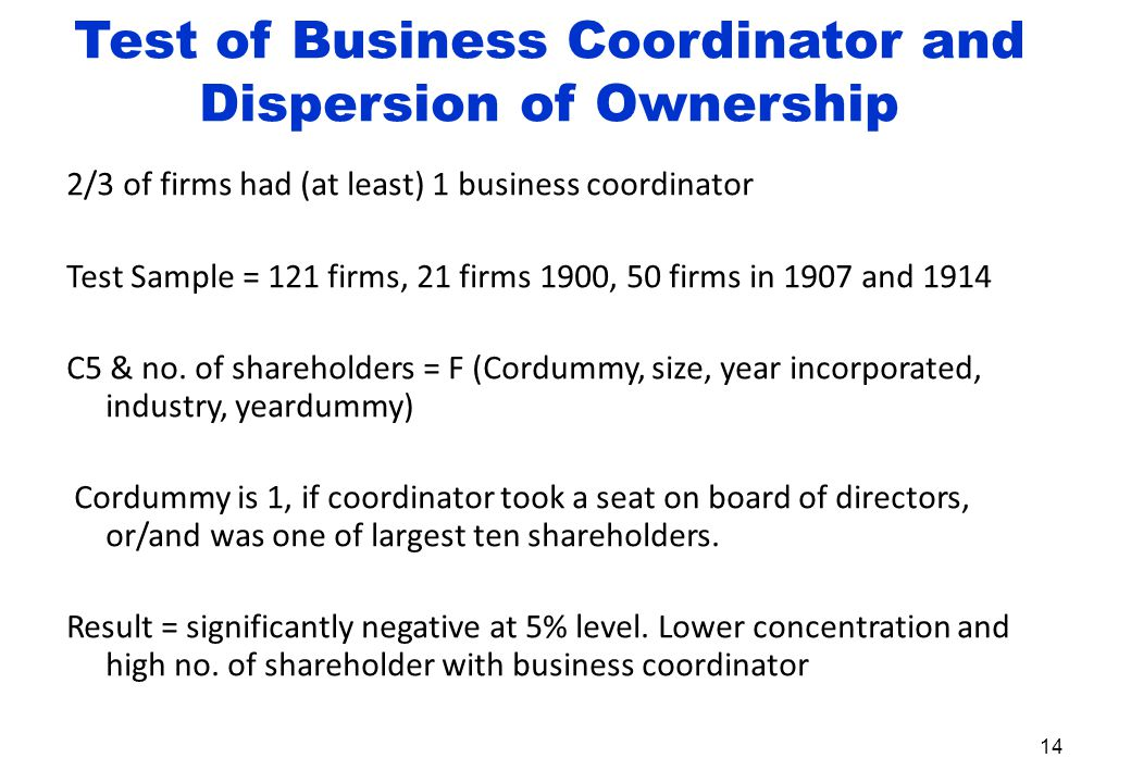 Test of Business Coordinator and Dispersion of Ownership 2/3 of firms had (at least) 1 business coordinator Test Sample = 121 firms, 21 firms 1900, 50 firms in 1907 and 1914 C5 & no.