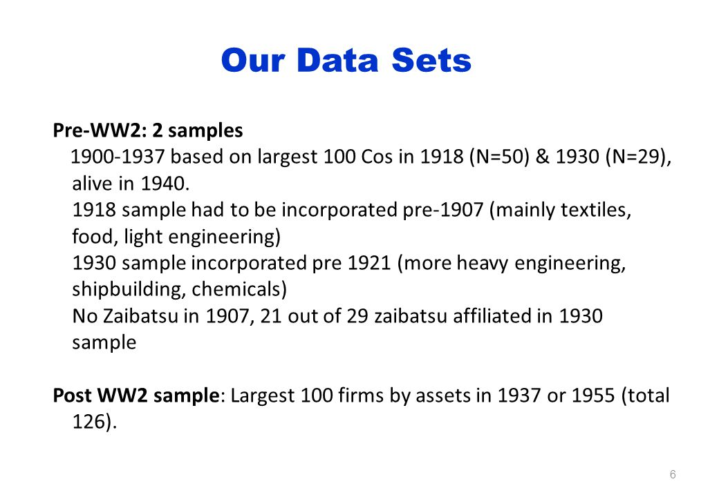Our Data Sets 6 Pre-WW2: 2 samples 1900-1937 based on largest 100 Cos in 1918 (N=50) & 1930 (N=29), alive in 1940.