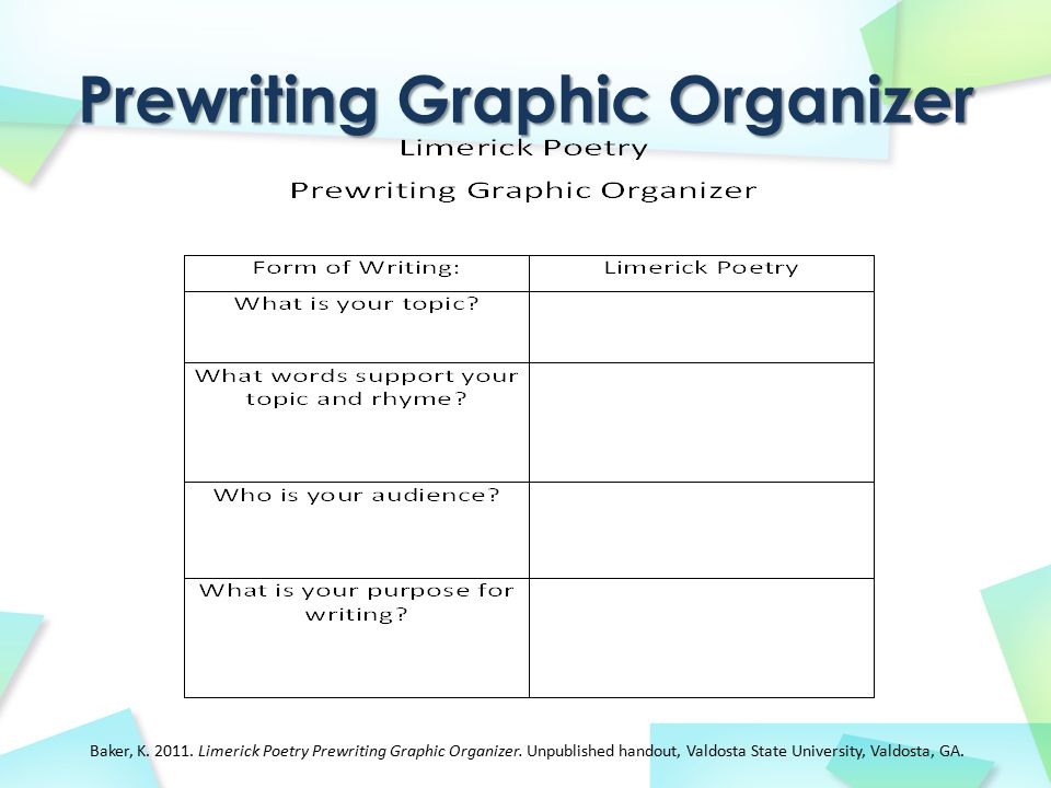 Limerick Poetry-Drafting Stage Practice Activity  4 th grade students will assist the teacher in creating a Limerick draft  Use information (rhyming words) from prewriting graphic organizer to use in drafting graphic organizer