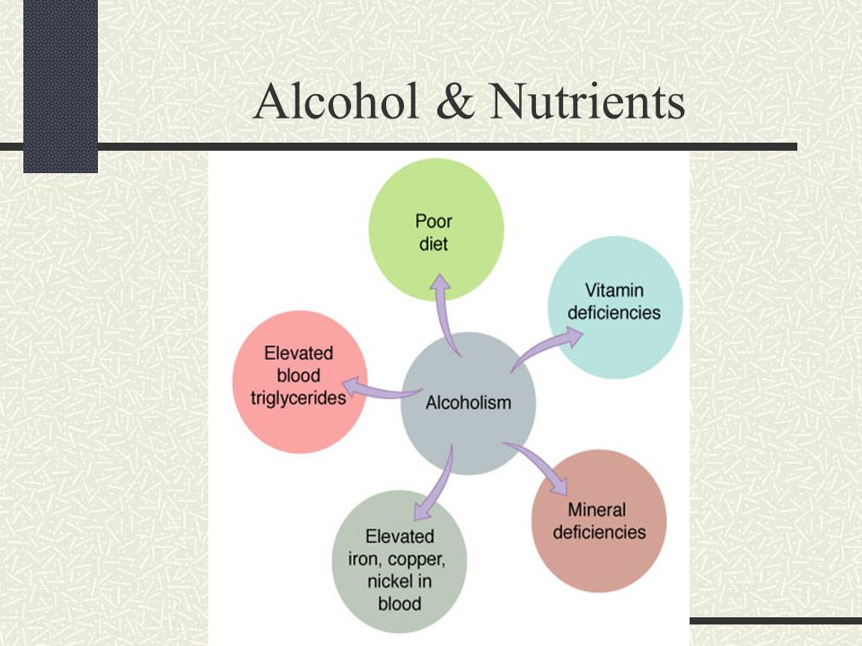 Alcohol & Nutrients Polyneuropathy A disease process that involves the peripheral nerves Can culminate in muscle paralysis, loss of sensation in lower extremities if untreated Usually associated with deficiencies in thiamin (vit B) Sideroblastic anemia Anemia characterized by RBC containing an internal ring of iron; due to vitamin B6 deficiency Megaloblastic anemia A form of anemia characterized by large, nucleated, immature red blood cells that result from the inability of precursor cells to divide normally.