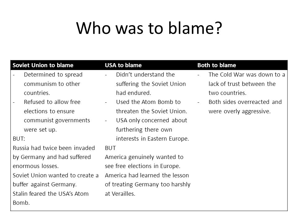 Who was to blame? Soviet Union to blameUSA to blameBoth to blame -Determined to spread communism to other countries. -Refused to allow free elections