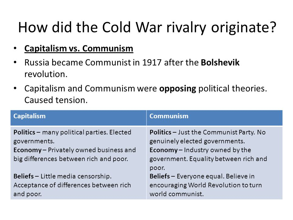 Why did rivalry deepen before WW2.Hitler – Hitler openly hated Communism.