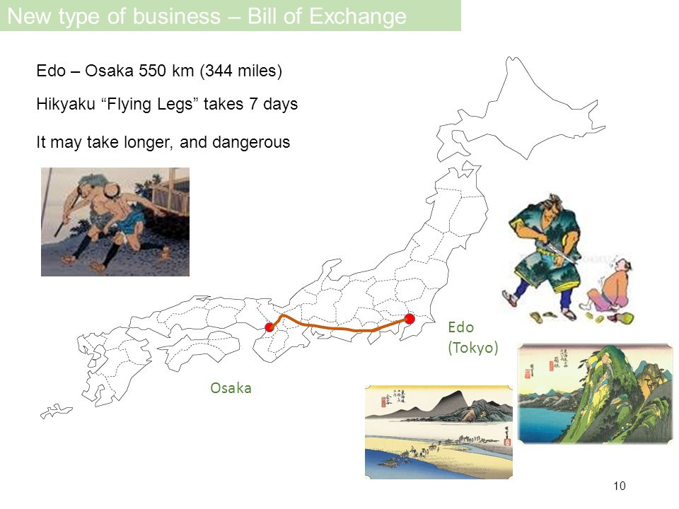 Edo (Tokyo) Osaka Edo – Osaka 550 km (344 miles) Hikyaku Flying Legs takes 7 days It may take longer, and dangerous 10 New type of business – Bill of Exchange