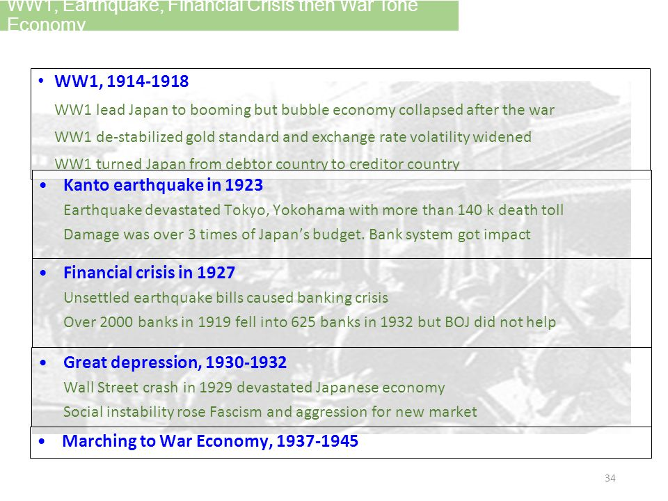 WW1, Earthquake, Financial Crisis then War Tone Economy WW1, 1914-1918 WW1 lead Japan to booming but bubble economy collapsed after the war WW1 de-stabilized gold standard and exchange rate volatility widened WW1 turned Japan from debtor country to creditor country Kanto earthquake in 1923 Earthquake devastated Tokyo, Yokohama with more than 140 k death toll Damage was over 3 times of Japan's budget.