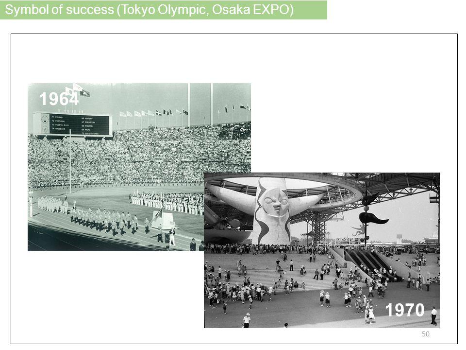 1964 1970 Symbol of success (Tokyo Olympic, Osaka EXPO) 50