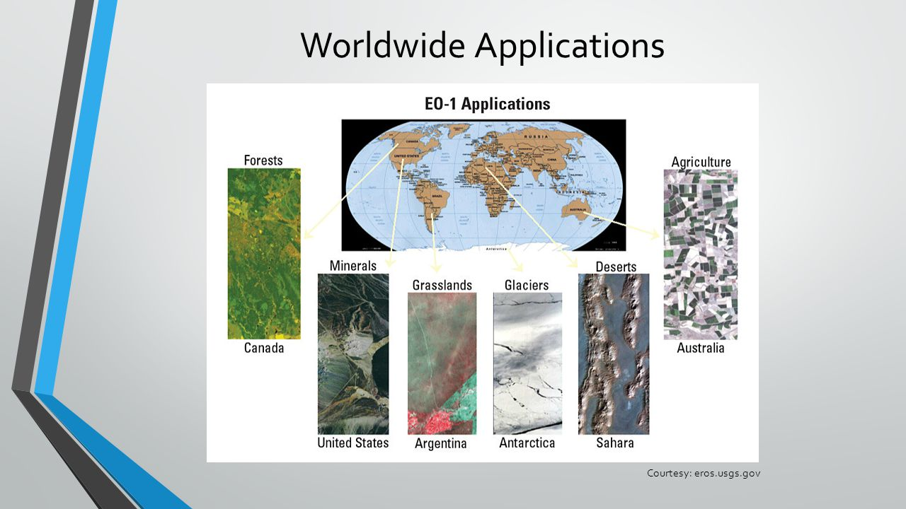 Worldwide Applications Courtesy: eros.usgs.gov