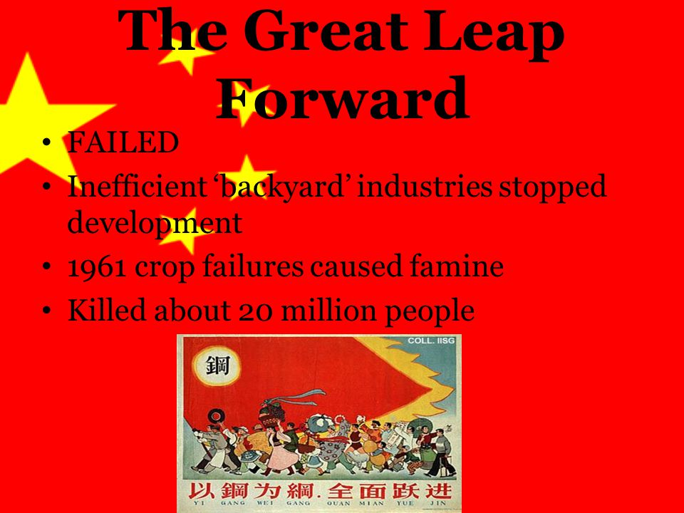 The Great Leap Forward FAILED Inefficient 'backyard' industries stopped development 1961 crop failures caused famine Killed about 20 million people