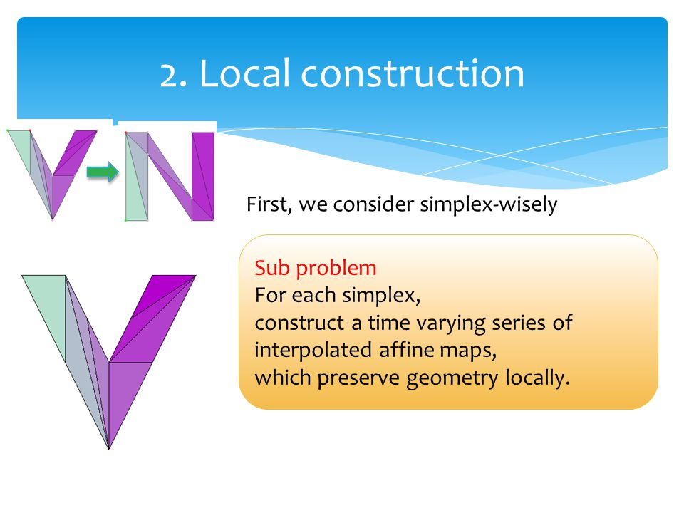 Sub problem For each simplex, construct a time varying series of interpolated affine maps, which preserve geometry locally.