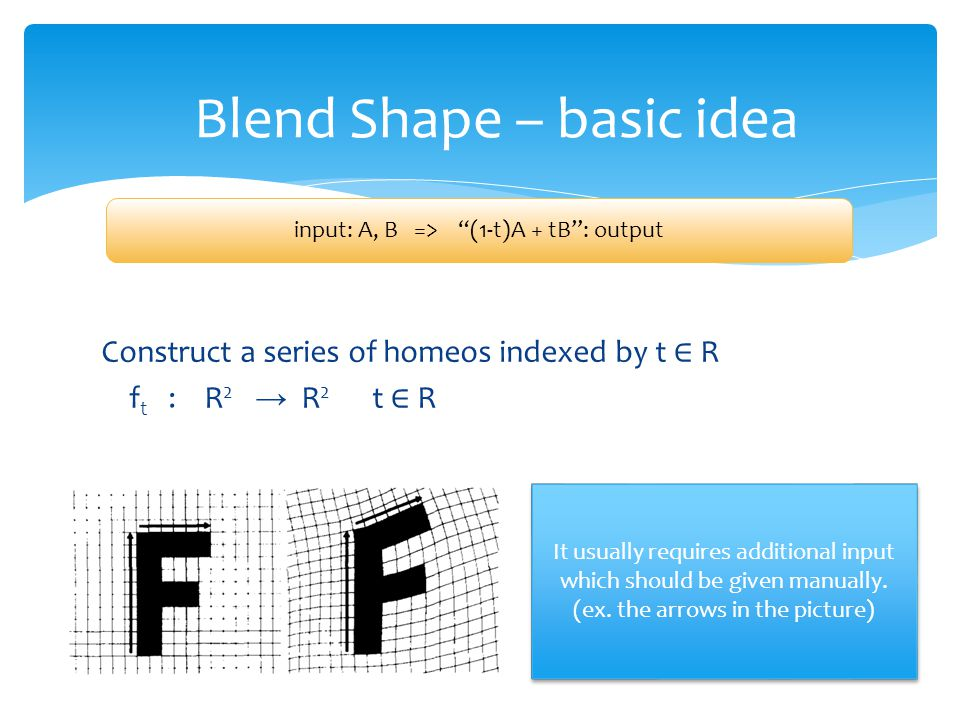 Construct a series of homeos indexed by t ∈ R f t : R 2 → R 2 t ∈ R Blend Shape – basic idea input: A, B => (1-t)A + tB : output It usually requires additional input which should be given manually.