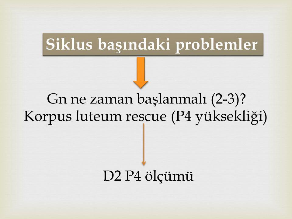 Siklus başındaki problemler Gn ne zaman başlanmalı (2-3)? Korpus luteum rescue (P4 yüksekliği) D2 P4 ölçümü