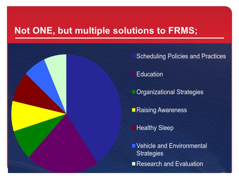 Not ONE, but multiple solutions to FRMS;