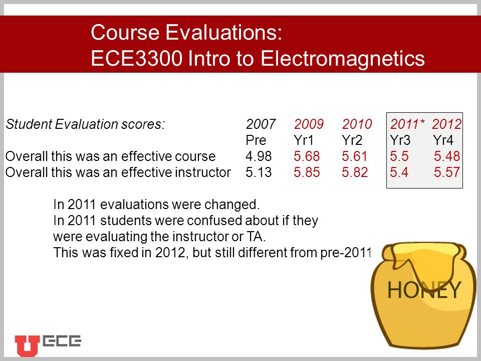 Click to add title Student Evaluation scores: * 2012 PreYr1Yr2Yr3 Yr4 Overall this was an effective course Overall this was an effective instructor In 2011 evaluations were changed.