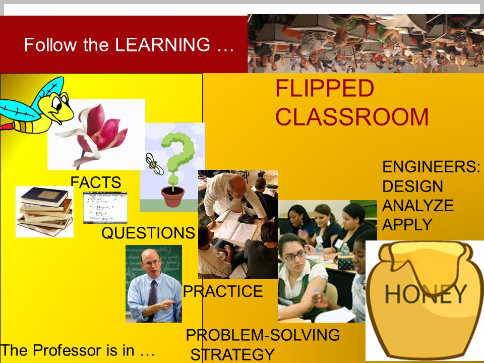 Click to add title Follow the LEARNING … FACTS QUESTIONS PRACTICE PROBLEM-SOLVING STRATEGY ENGINEERS: DESIGN ANALYZE APPLY FLIPPED CLASSROOM The Professor is in …
