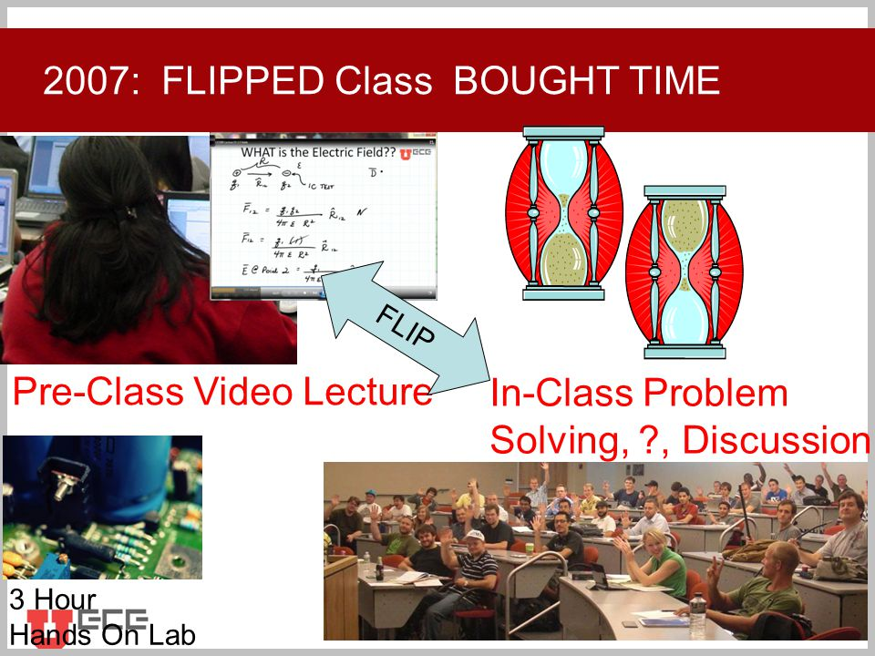 Click to add title 2007: FLIPPED Class BOUGHT TIME In-Class Problem Solving, , Discussion Pre-Class Video Lecture 3 Hour Hands On Lab FLIP