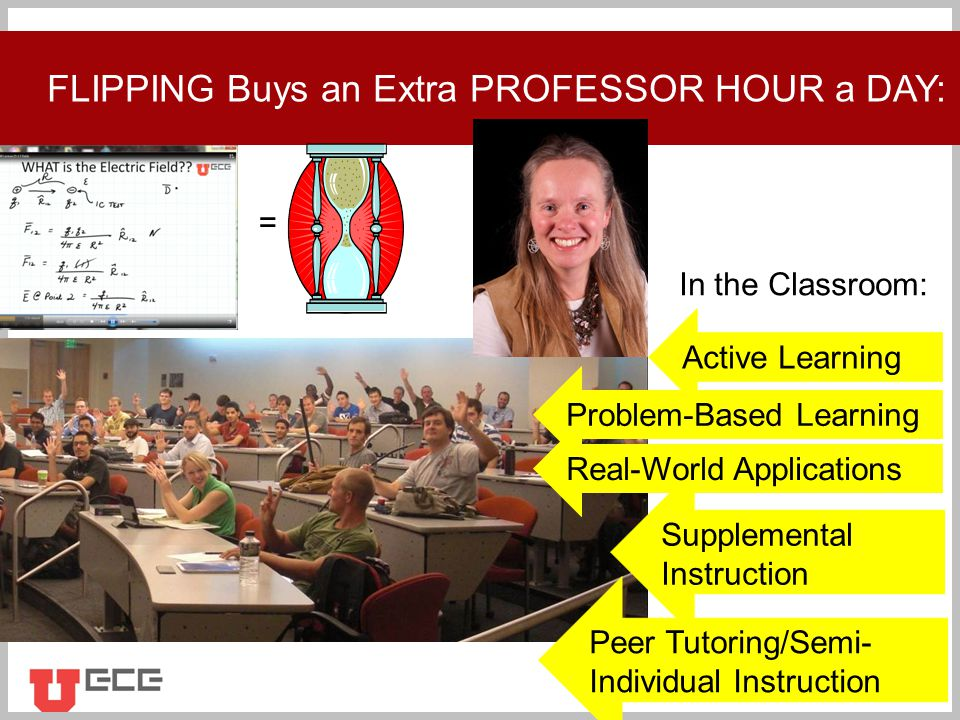 Click to add title FLIPPING Buys an Extra PROFESSOR HOUR a DAY: Active Learning Problem-Based Learning Peer Tutoring/Semi- Individual Instruction Supplemental Instruction Real-World Applications = In the Classroom: