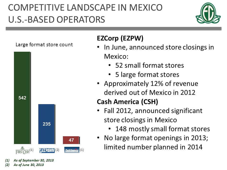 COMPETITIVE LANDSCAPE IN MEXICO U.S.-BASED OPERATORS Large format store count (2) (1) (1)As of September 30, 2013 (2)As of June 30, 2013 EZCorp (EZPW)