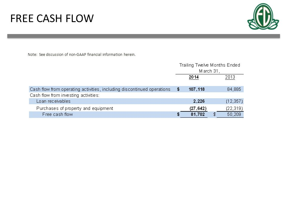 Note: See discussion of non-GAAP financial information herein. FREE CASH FLOW