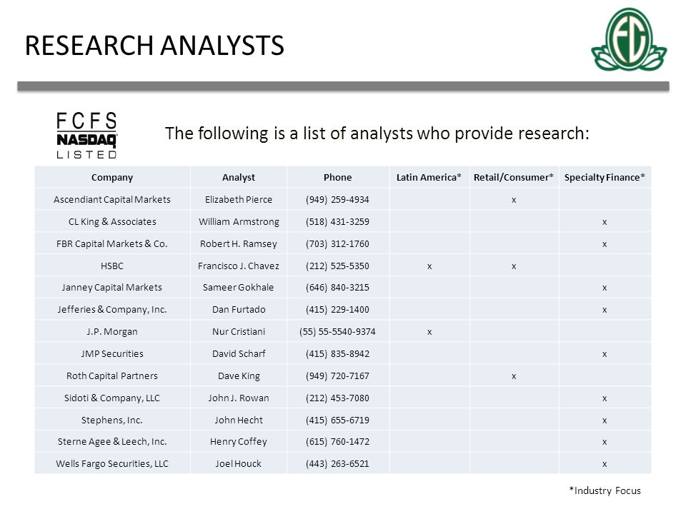 RESEARCH ANALYSTS The following is a list of analysts who provide research: CompanyAnalystPhoneLatin America*Retail/Consumer*Specialty Finance* Ascend