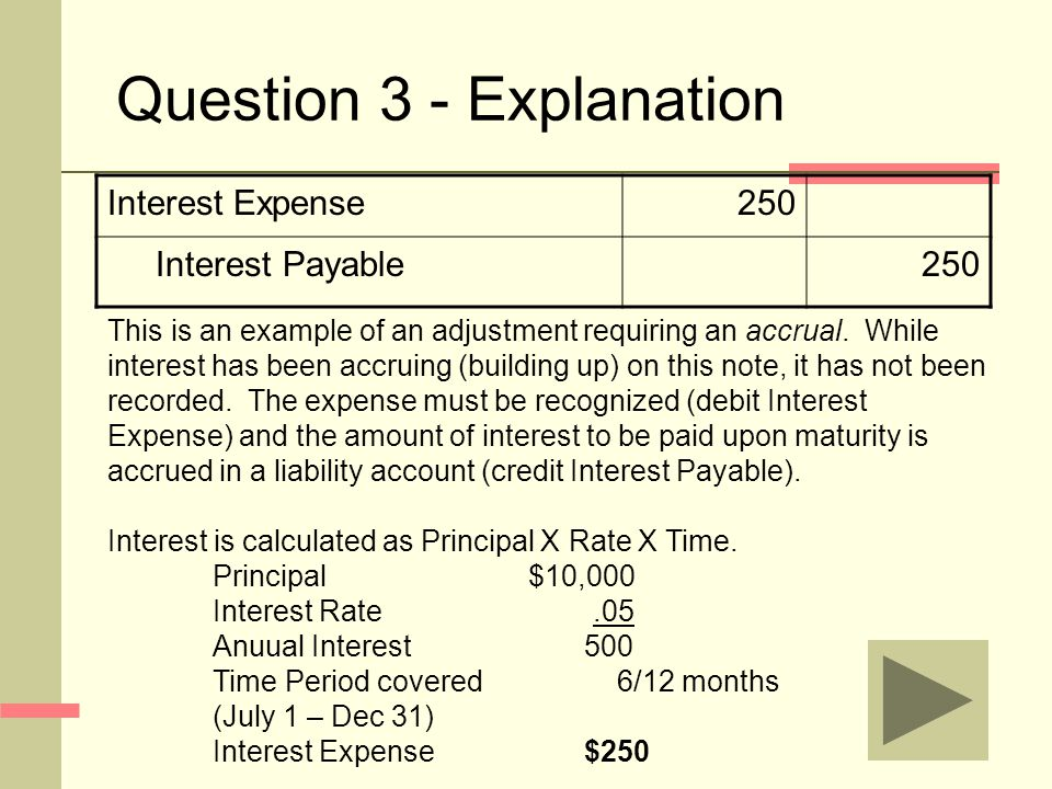 Question 3 - Explanation Interest Expense250 Interest Payable250 This is an example of an adjustment requiring an accrual.