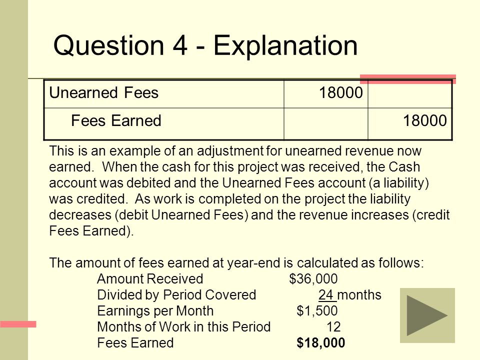 Question 4 - Explanation Unearned Fees18000 Fees Earned18000 This is an example of an adjustment for unearned revenue now earned.
