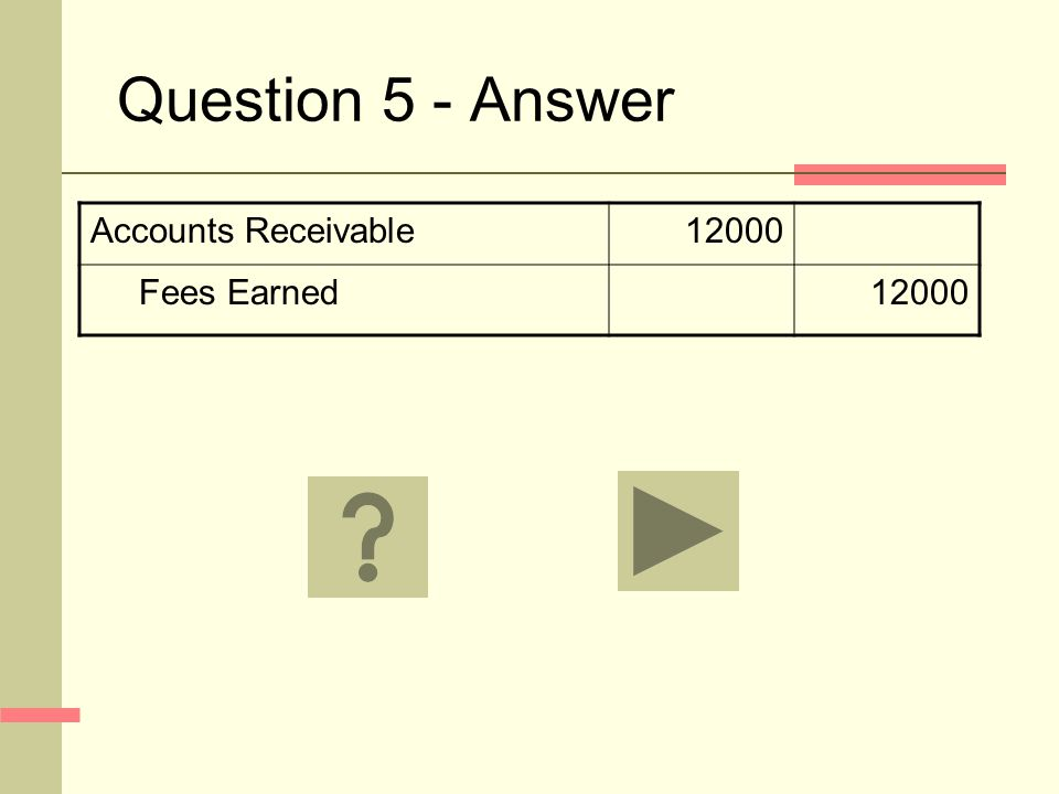 Question 5 - Answer Accounts Receivable12000 Fees Earned12000