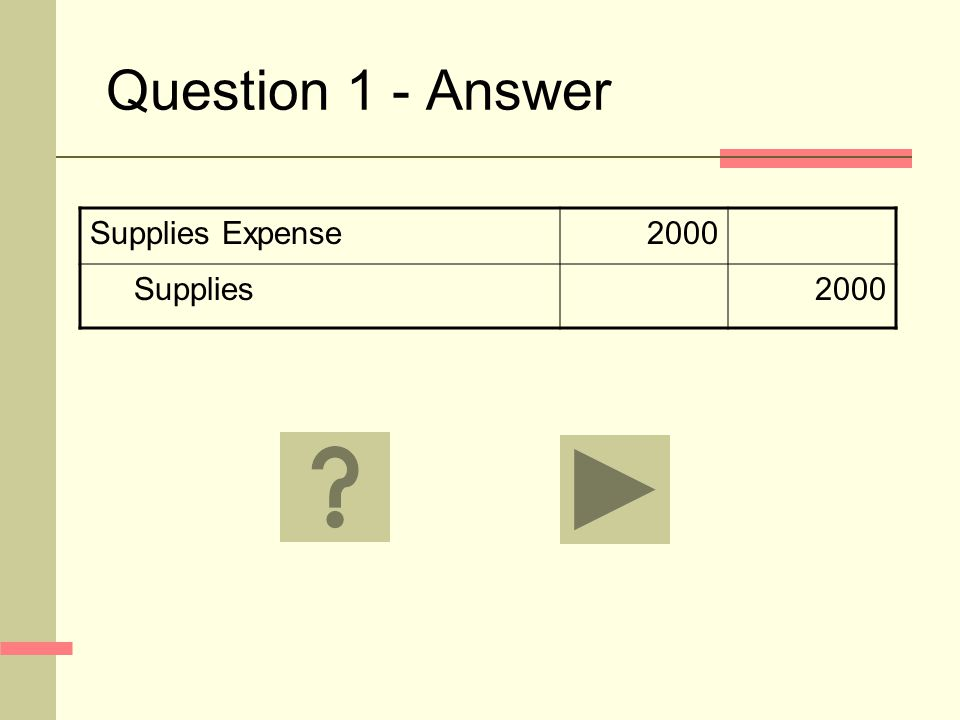 Question 1 - Explanation Supplies Expense2000 Supplies2000 This adjustment is for the supplies that have been used during the fiscal period but not yet recorded.