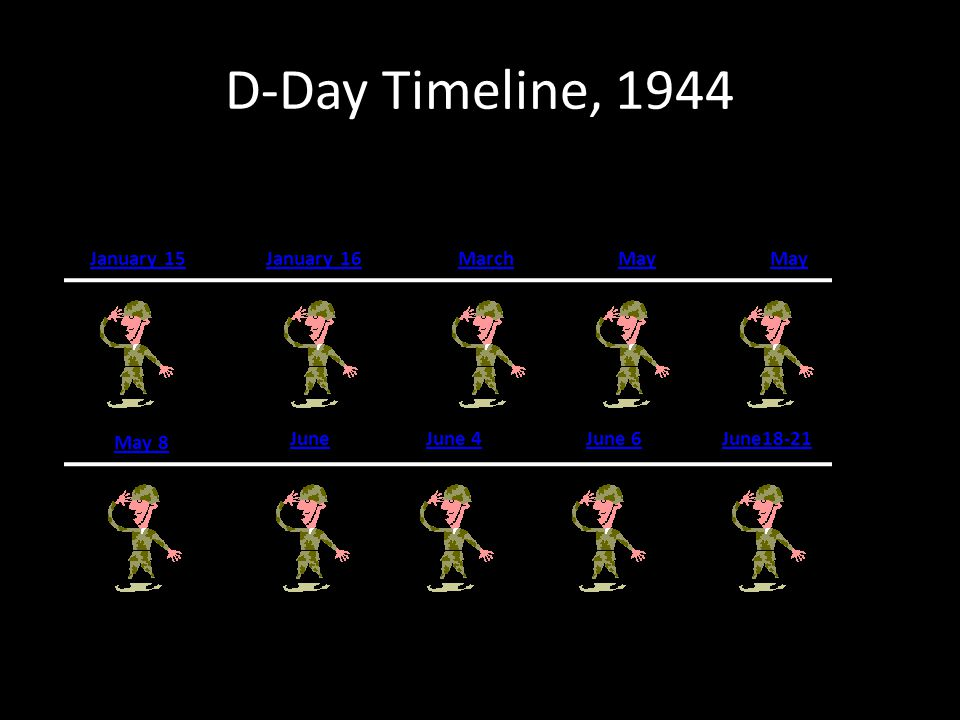 D-Day Timeline, 1944 January 15January 16MarchMay JuneJune 4June 6 May 8 May June18-21