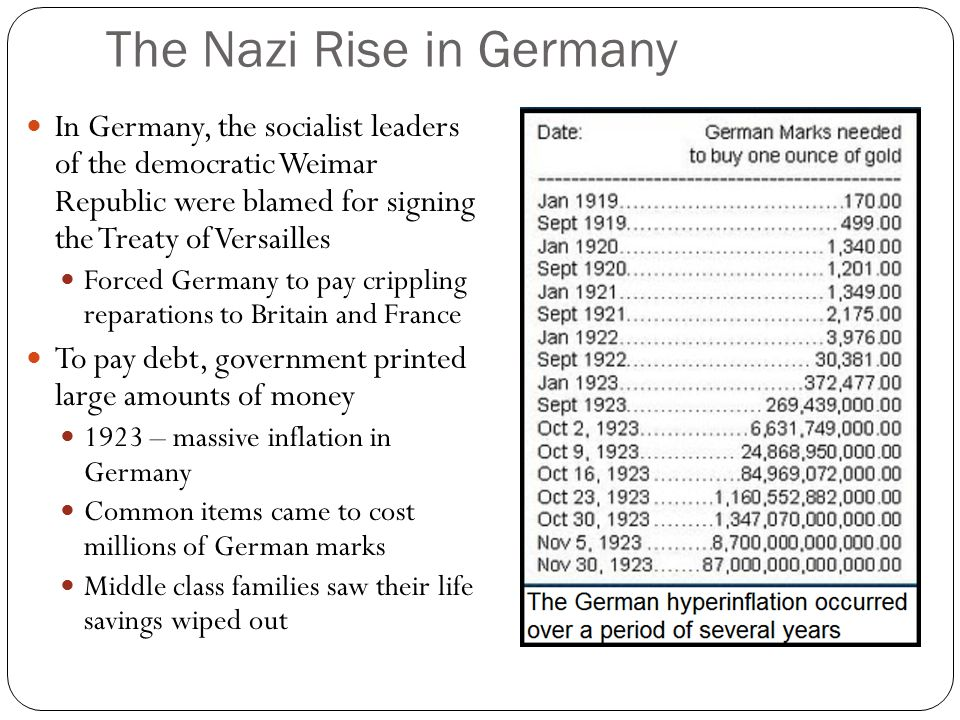 The Nazi Rise in Germany In Germany, the socialist leaders of the democratic Weimar Republic were blamed for signing the Treaty of Versailles Forced Germany to pay crippling reparations to Britain and France To pay debt, government printed large amounts of money 1923 – massive inflation in Germany Common items came to cost millions of German marks Middle class families saw their life savings wiped out
