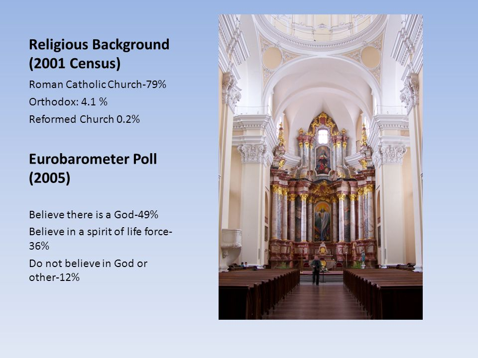 Religious Background (2001 Census) Roman Catholic Church-79% Orthodox: 4.1 % Reformed Church 0.2% Eurobarometer Poll (2005) Believe there is a God-49% Believe in a spirit of life force- 36% Do not believe in God or other-12%