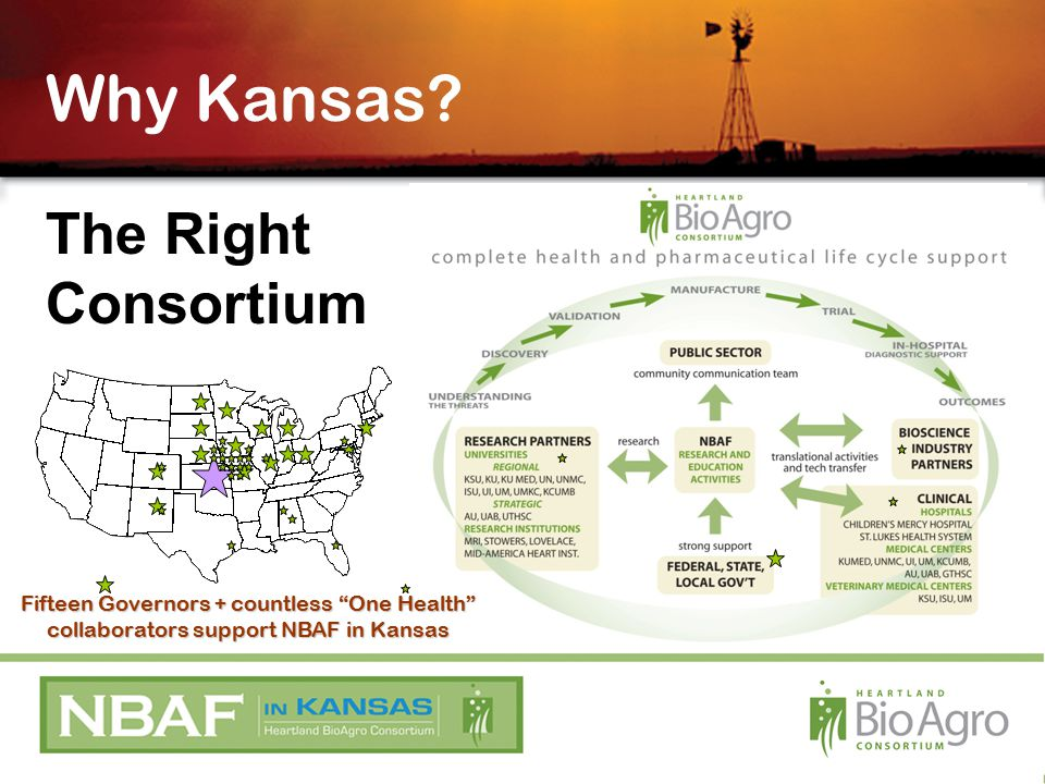 The Right Consortium Why Kansas.