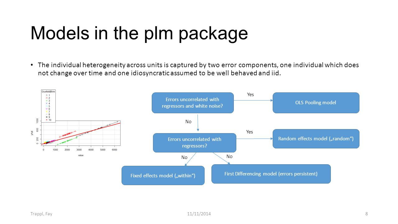 Models in the plm package The individual heterogeneity across units is captured by two error components, one individual which does not change over time and one idiosyncratic assumed to be well behaved and iid.