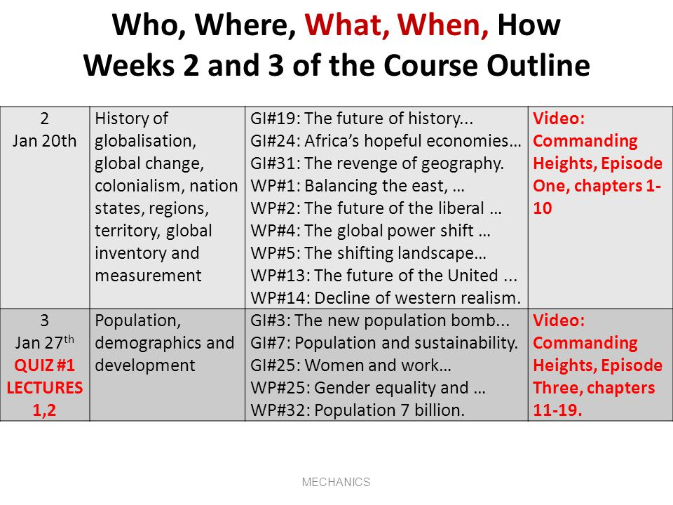 Who, Where, What, When, How Week 1 of the Course Outline Lecture # Week of Lecture/PP Topic…Readings (GI= Global Issues.
