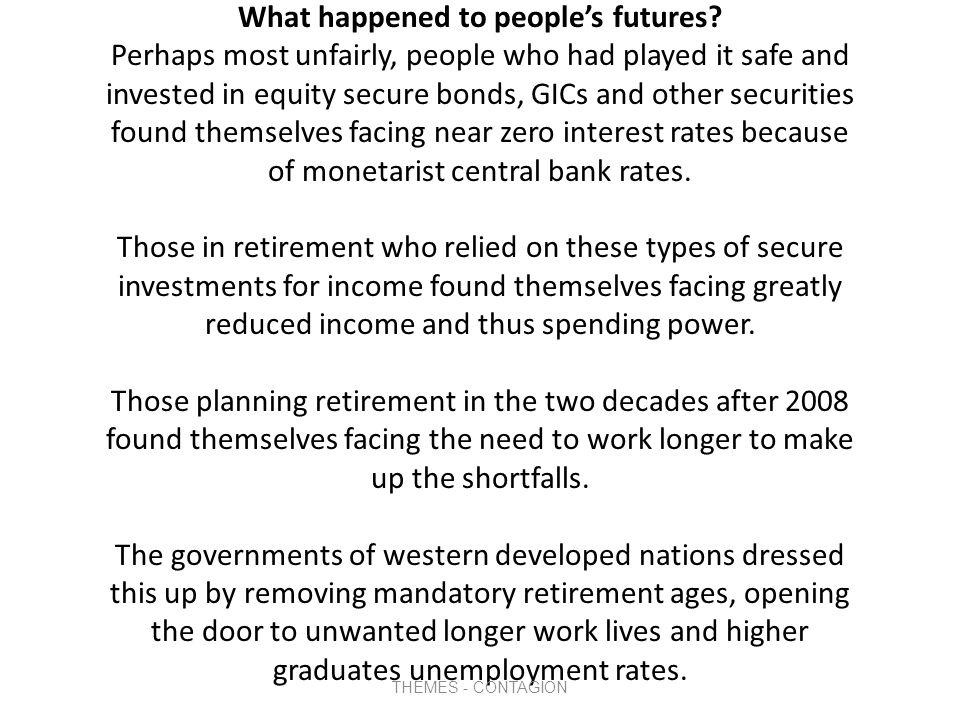 What happened to world economies.