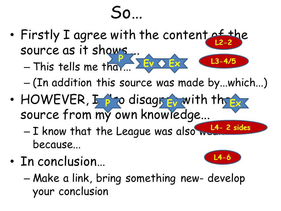 So… Firstly I agree with the content of the source as it shows... – This tells me that... – (In addition this source was made by...which...) HOWEVER,