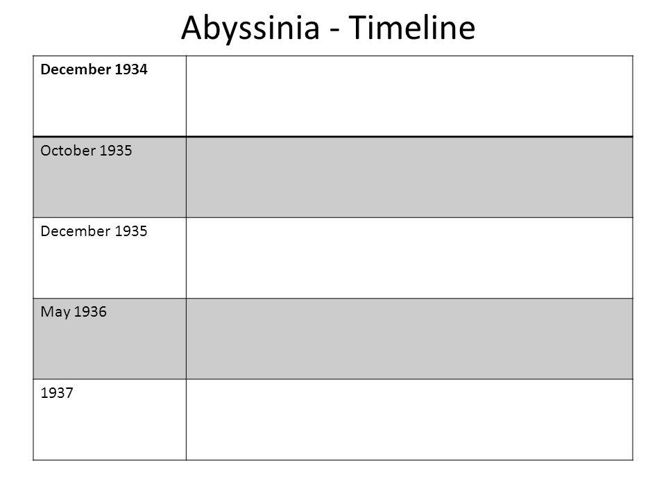 Abyssinia - Timeline December 1934 October 1935 December 1935 May 1936 1937