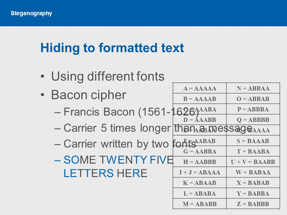 Steganography Hiding to formatted text Using different fonts Bacon cipher –Francis Bacon (1561-1626) –Carrier 5 times longer than a message –Carrier written by two fonts –SOME TWENTY FIVE LETTERS HERE A = AAAAAN = ABBAA B = AAAABO = ABBAB C = AAABAP = ABBBA D = AAABBQ = ABBBB E = AABAAR = BAAAA F = AABABS = BAAAB G = AABBAT = BAABA H = AABBBU + V = BAABB I + J = ABAAAW = BABAA K = ABAABX = BABAB L = ABABAY = BABBA M = ABABBZ = BABBB