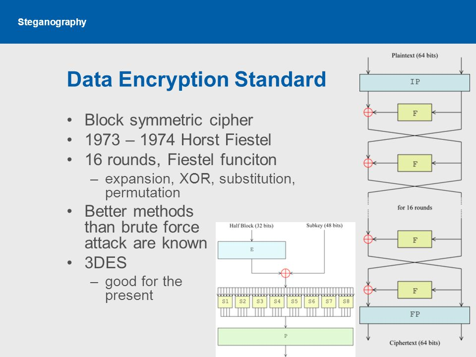 Steganography Data Encryption Standard Block symmetric cipher 1973 – 1974 Horst Fiestel 16 rounds, Fiestel funciton –expansion, XOR, substitution, permutation Better methods than brute force attack are known 3DES –good for the present