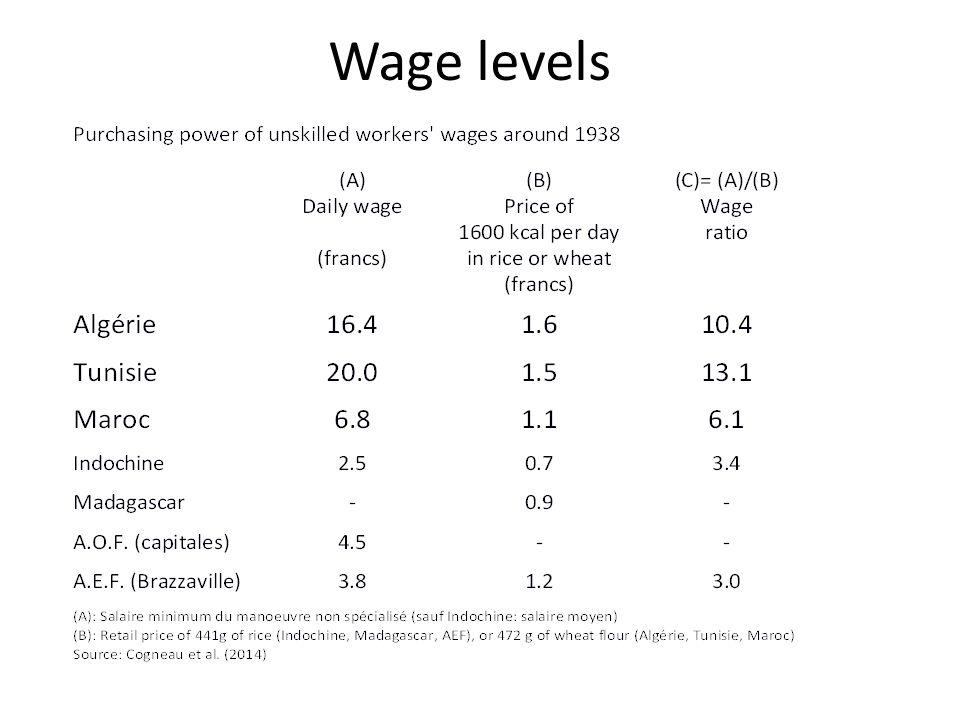 Wage levels