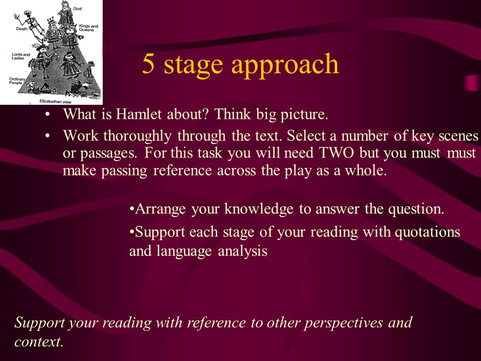 5 stage approach What is Hamlet about. Think big picture.