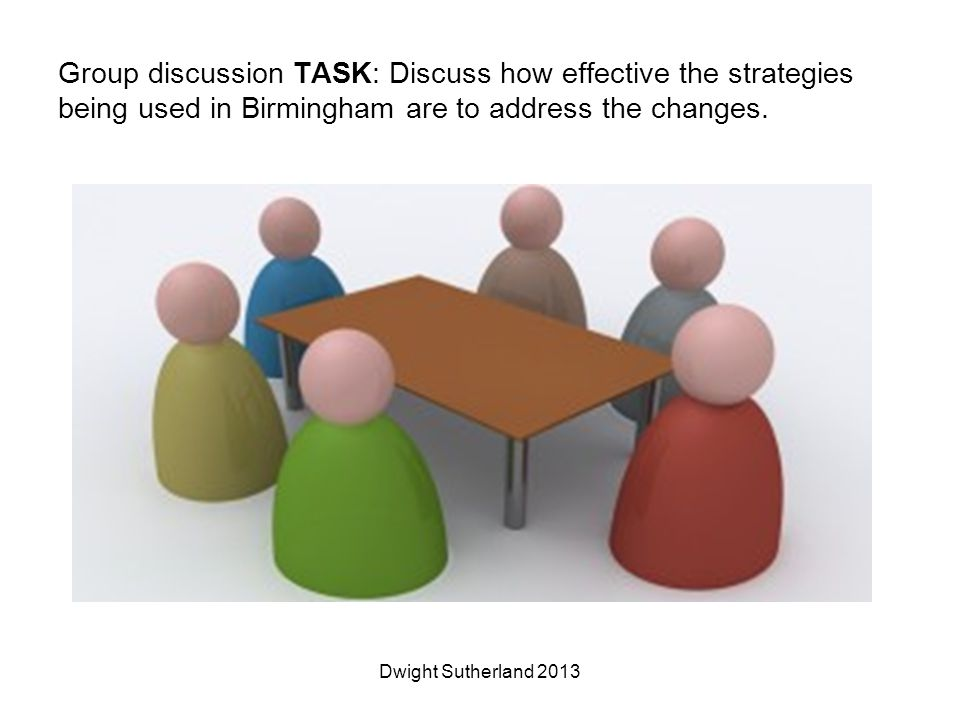 Group discussion TASK: Discuss how effective the strategies being used in Birmingham are to address the changes.