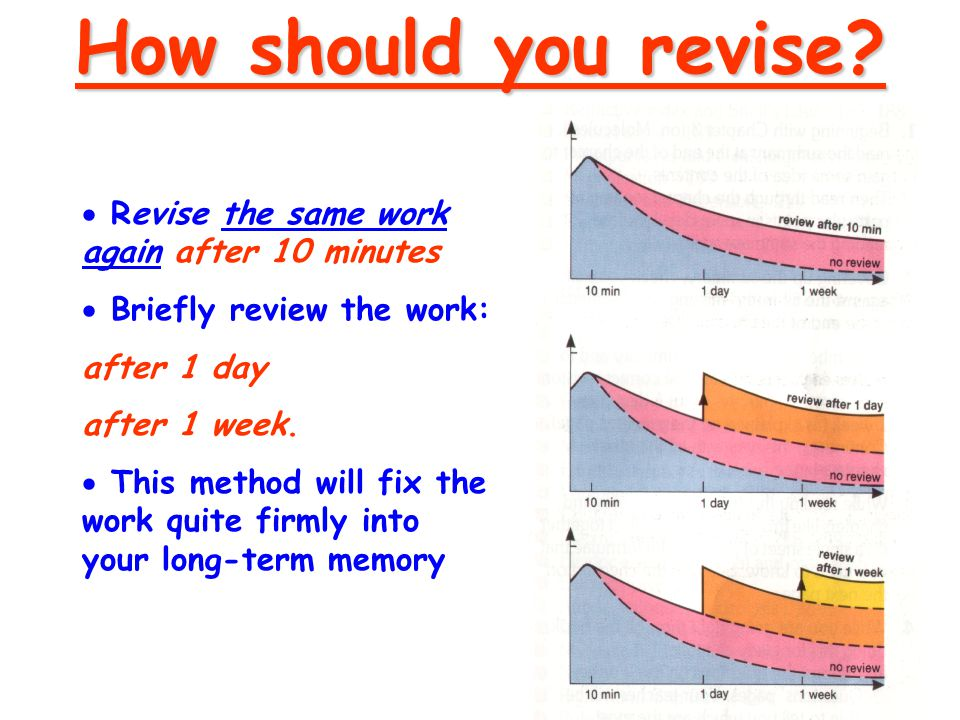  Revise the same work again after 10 minutes  Briefly review the work: after 1 day after 1 week.