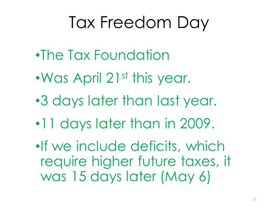 Tax Freedom Day The Tax Foundation Was April 21 st this year. 3 days later than last year. 11 days later than in 2009. If we include deficits, which r