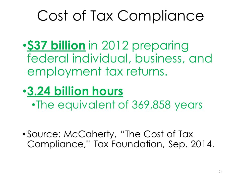 Cost of Tax Compliance $37 billion in 2012 preparing federal individual, business, and employment tax returns. 3.24 billion hours The equivalent of 36
