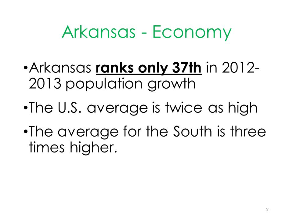 Arkansas - Economy Arkansas ranks only 37th in 2012- 2013 population growth The U.S. average is twice as high The average for the South is three times