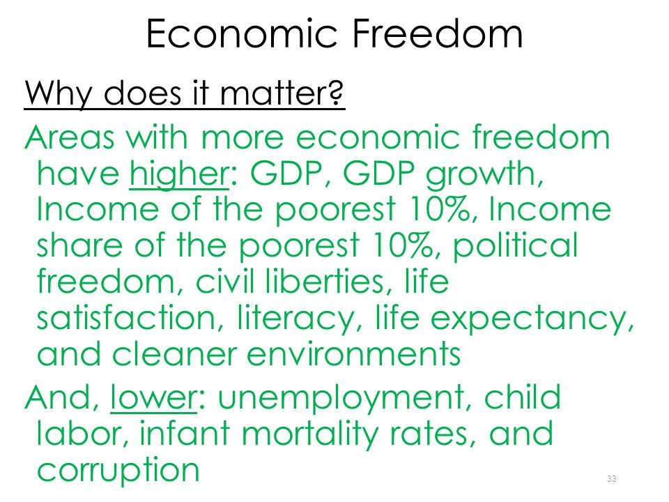 Economic Freedom Why does it matter? Areas with more economic freedom have higher: GDP, GDP growth, Income of the poorest 10%, Income share of the poo