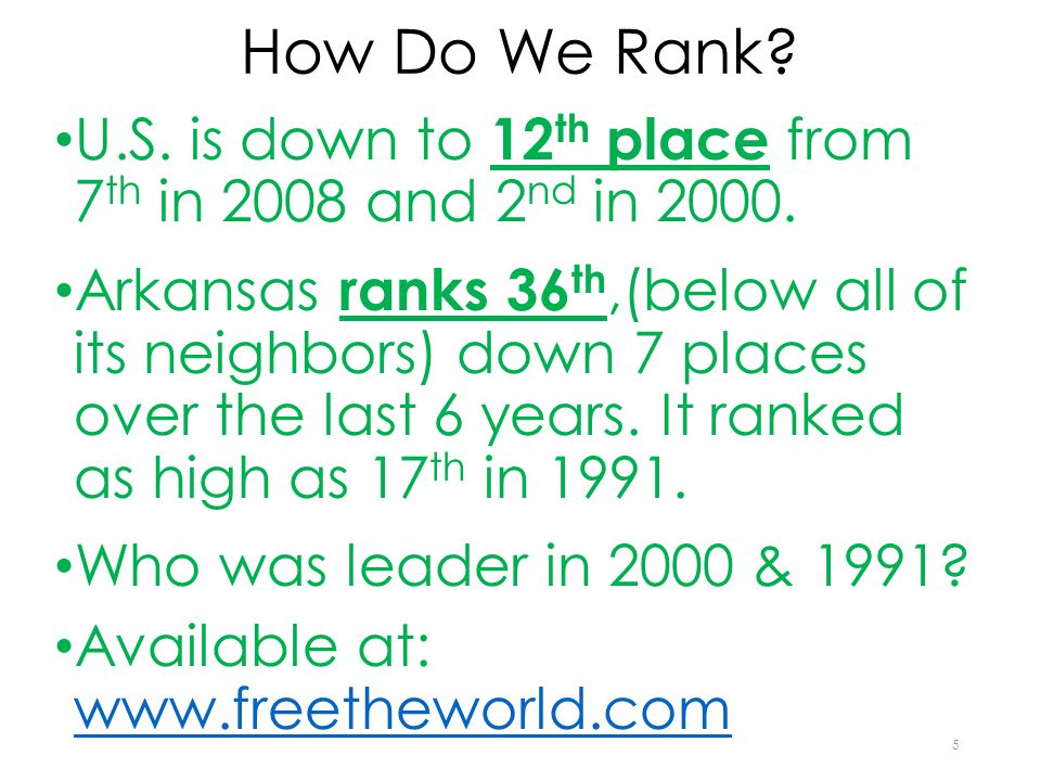 How Do We Rank? U.S. is down to 12 th place from 7 th in 2008 and 2 nd in 2000. Arkansas ranks 36 th,(below all of its neighbors) down 7 places over t