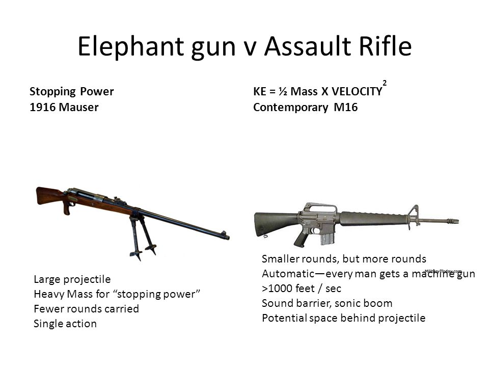 Elephant gun v Assault Rifle Stopping Power 1916 Mauser KE = ½ Mass X VELOCITY 2 Contemporary M16 Large projectile Heavy Mass for stopping power Fewer rounds carried Single action Smaller rounds, but more rounds Automatic—every man gets a machine gun >1000 feet / sec Sound barrier, sonic boom Potential space behind projectile