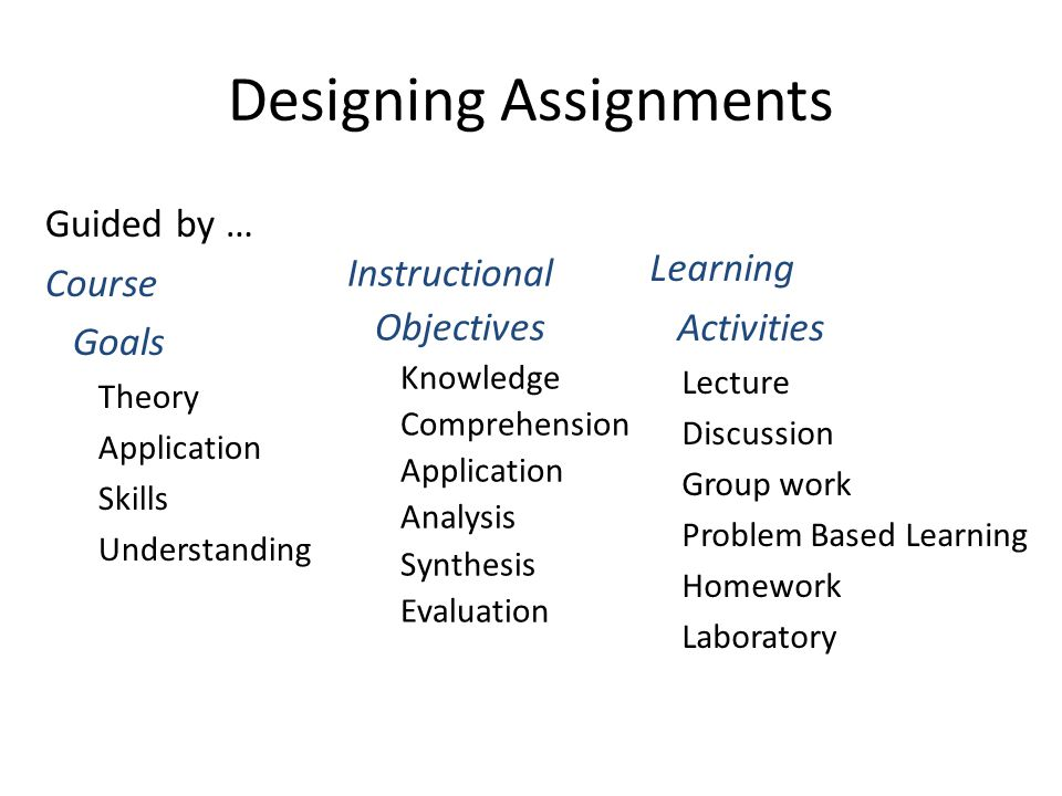 Designing Assignments Guided by … Course Goals Theory Application Skills Understanding Instructional Objectives Knowledge Comprehension Application Analysis Synthesis Evaluation Learning Activities Lecture Discussion Group work Problem Based Learning Homework Laboratory