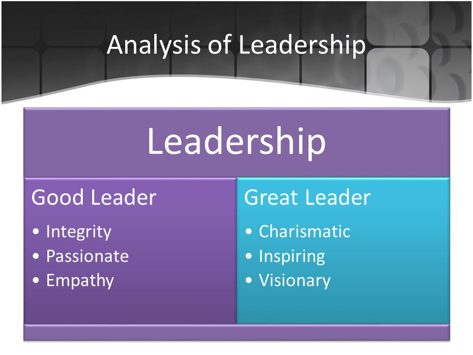 Analysis of Leadership Leadership Good Leader Integrity Passionate Empathy Great Leader Charismatic Inspiring Visionary