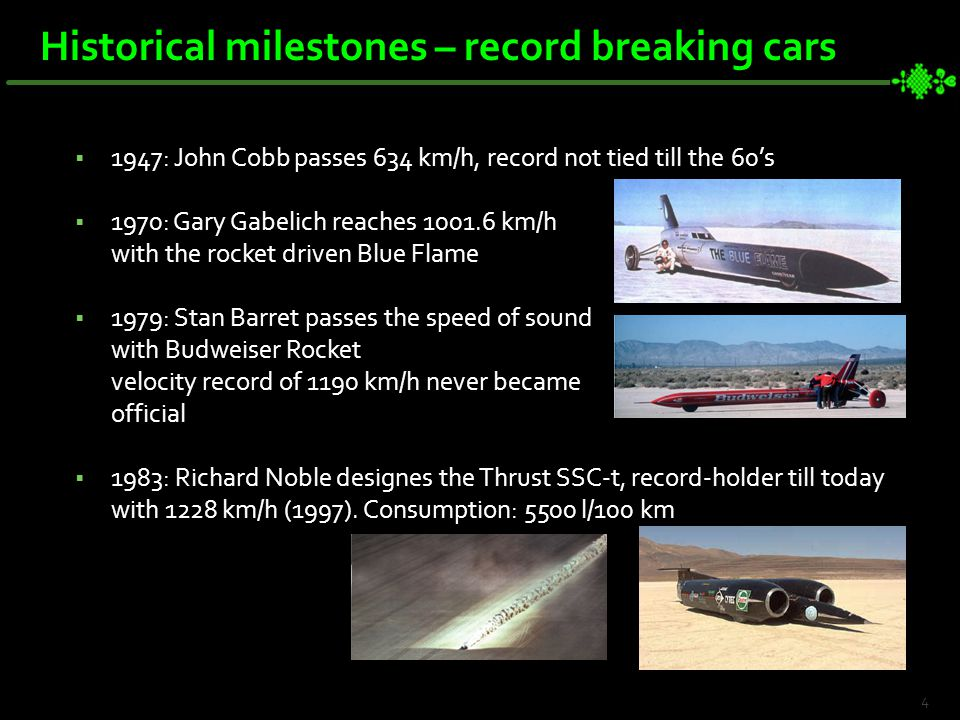  1947: John Cobb passes 634 km/h, record not tied till the 60's  1970: Gary Gabelich reaches 1001.6 km/h with the rocket driven Blue Flame  1979: S